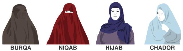 120511-muslimwear